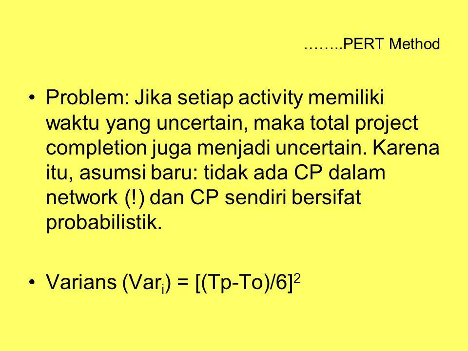 Varians (Vari) = [(Tp-To)/6]2